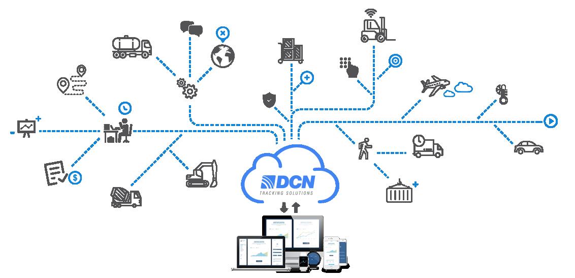 logistica DCN Internet de las cosas